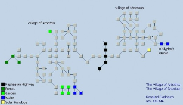 Arbothia and Shastaan