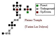 Pleianes Temple Complex